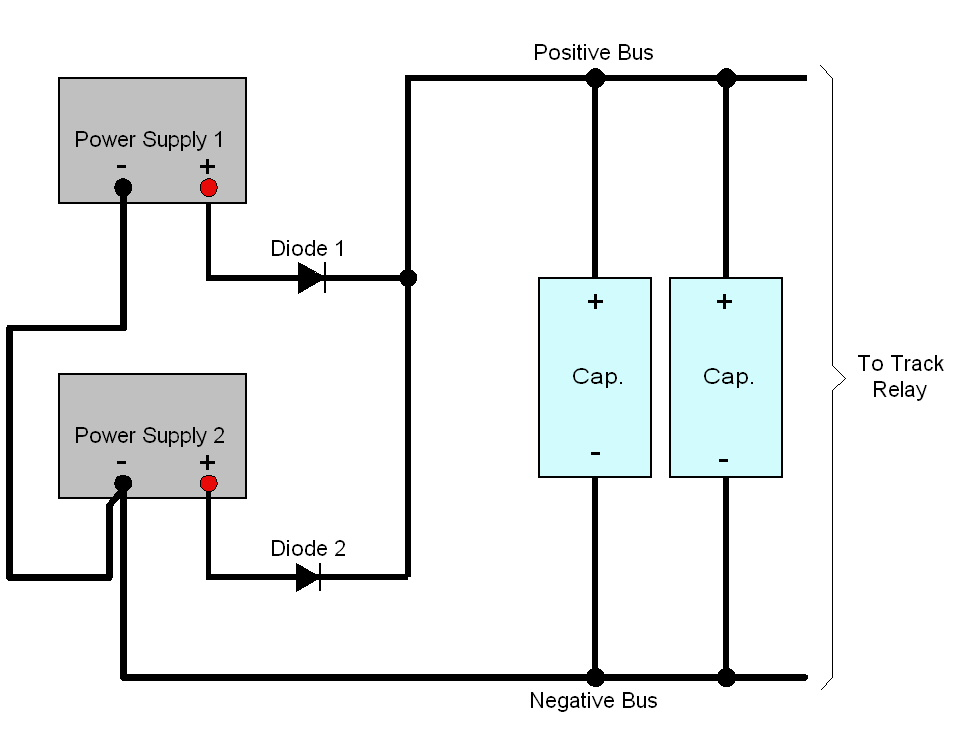 installing power supplies or capacitors